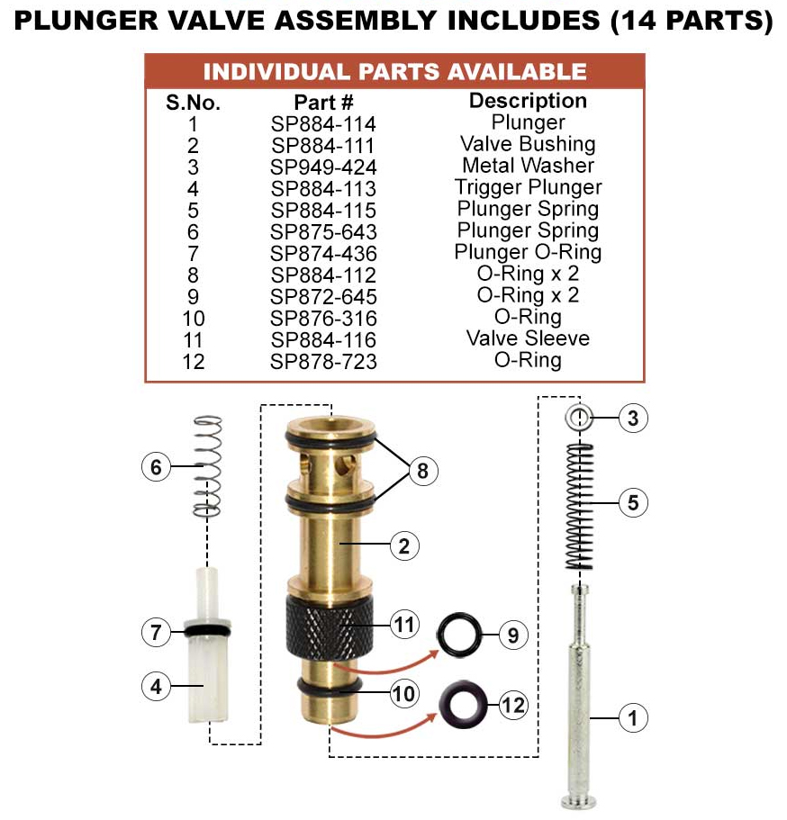 Superior Parts After Market Sp P3 Plunger Valve Assembly Kit Of For Lights Wiring Diagram